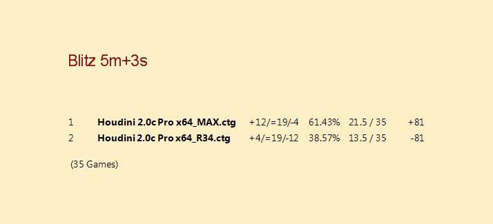 R34=ROBOT34 (Update) Maxvsr11