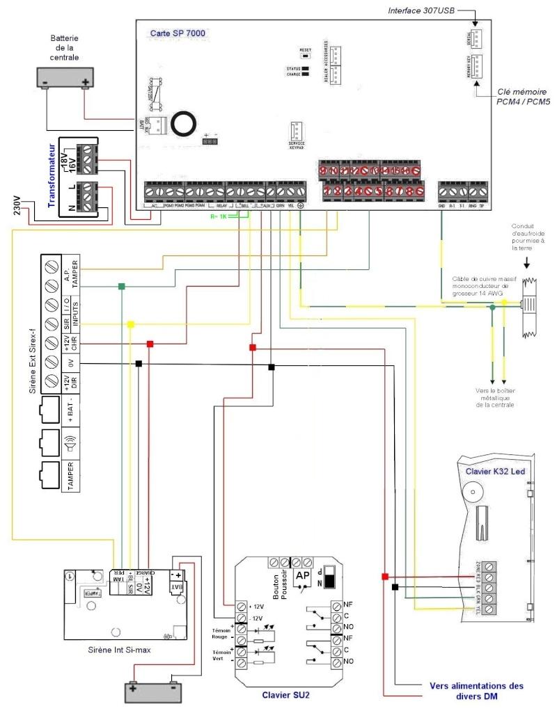Validation de câblage Paradox SP7000 - RESOLU - Cablag17