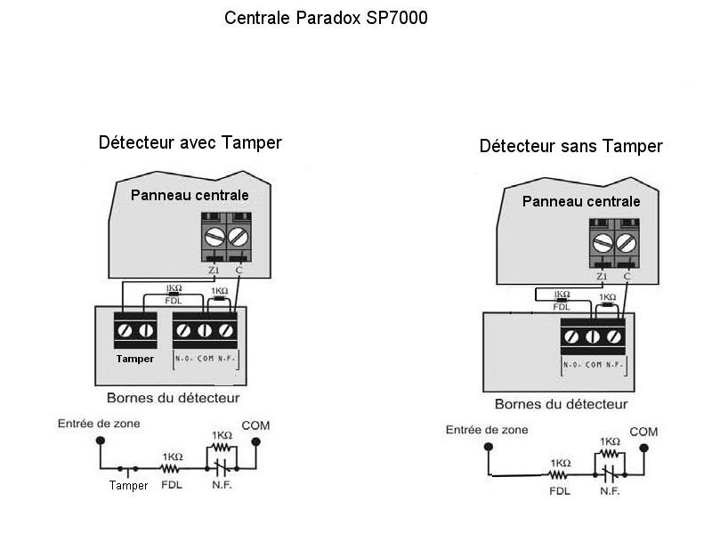 FDL sur Paradox SP7000 - RESOLU - Fdl10