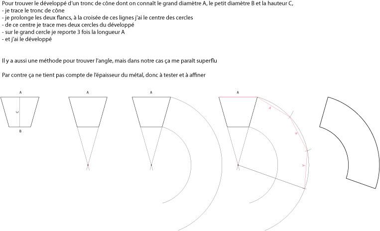 construction d'un cone Tronc_11