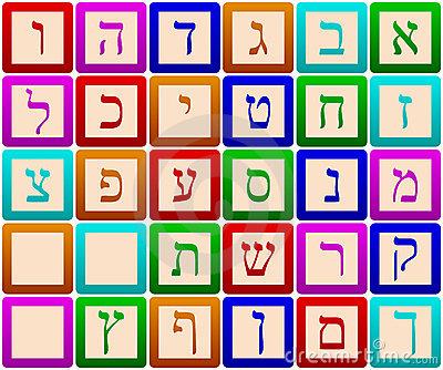 Die hebräischen Schriftzeichen, Zahlenwert, Bedeutung wir lernen Ivrit. 12823910