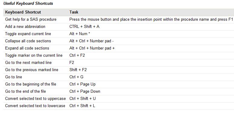 SAS Enhanced Editor Shortcut Keys Test13