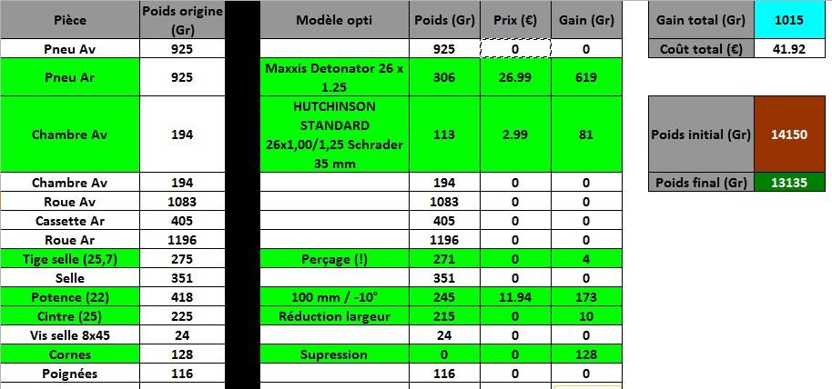 Starway S110 - `Cuda47 - Page 4 Vtt10