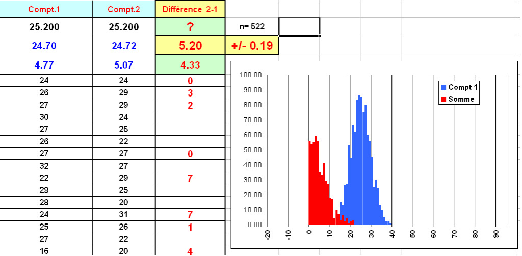 Fabriquez vous -meme votre simulateur de compteur nucléaire - Page 5 Dif3_b10
