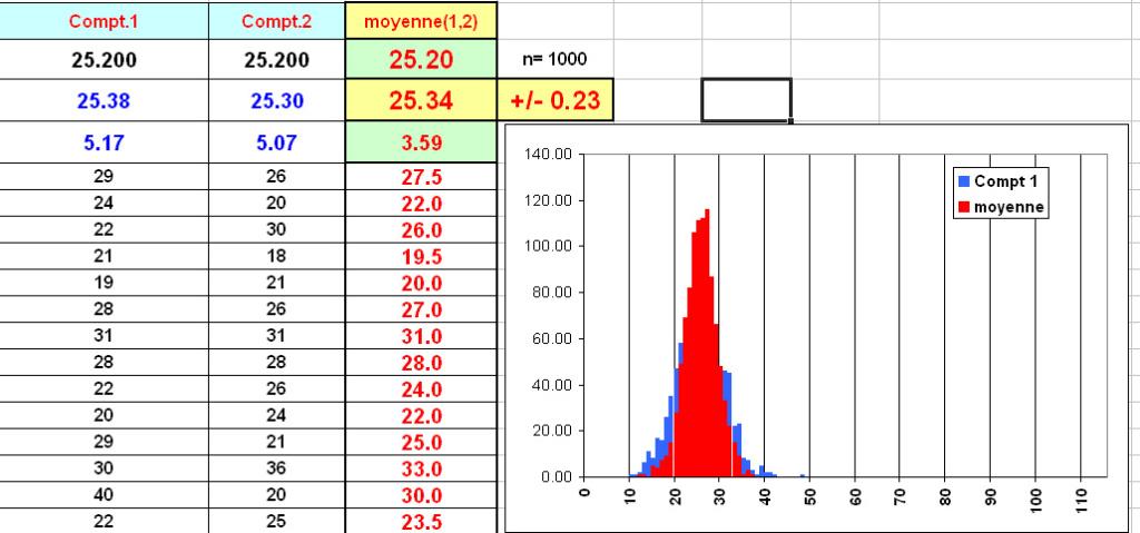Fabriquez vous -meme votre simulateur de compteur nucléaire - Page 5 Moy1_b10