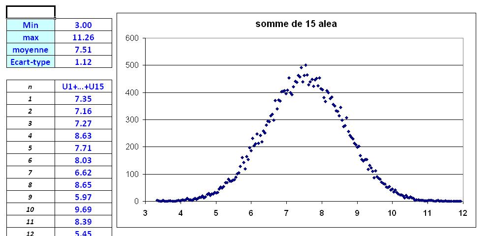Fabriquez vous -meme votre simulateur de compteur nucléaire - Page 3 Somme_11