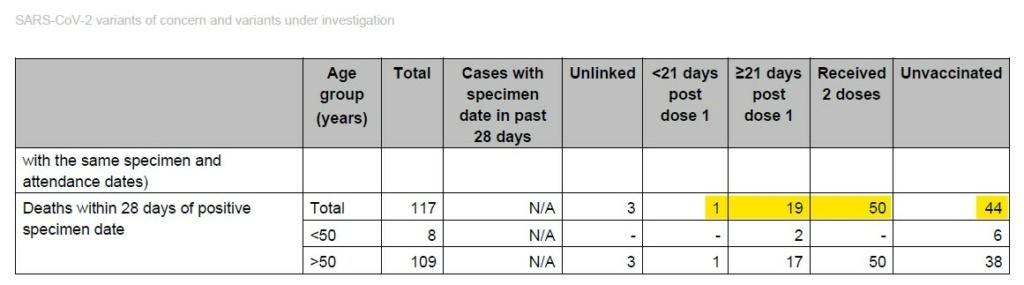 Cijepljenje će biti uvjet za dobivanje potpora za poduzetnike - Page 3 E42gir12