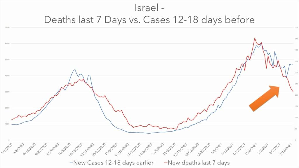 Korona Virus u Izraelu -policijski sat plus većina populacije već cijepljenja vs Hercegovina - virus ne postoji  Eugal110