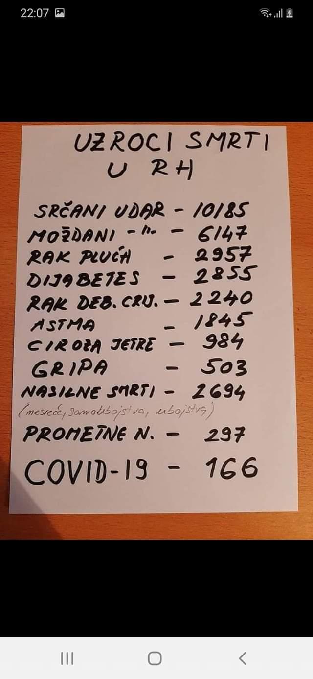 """U par miseci od """" Nema kisika za starce! Dajte im morfij"""" do """" Sve bi se države trebale ugledati u Švedsku!"""" Fb_img23"""