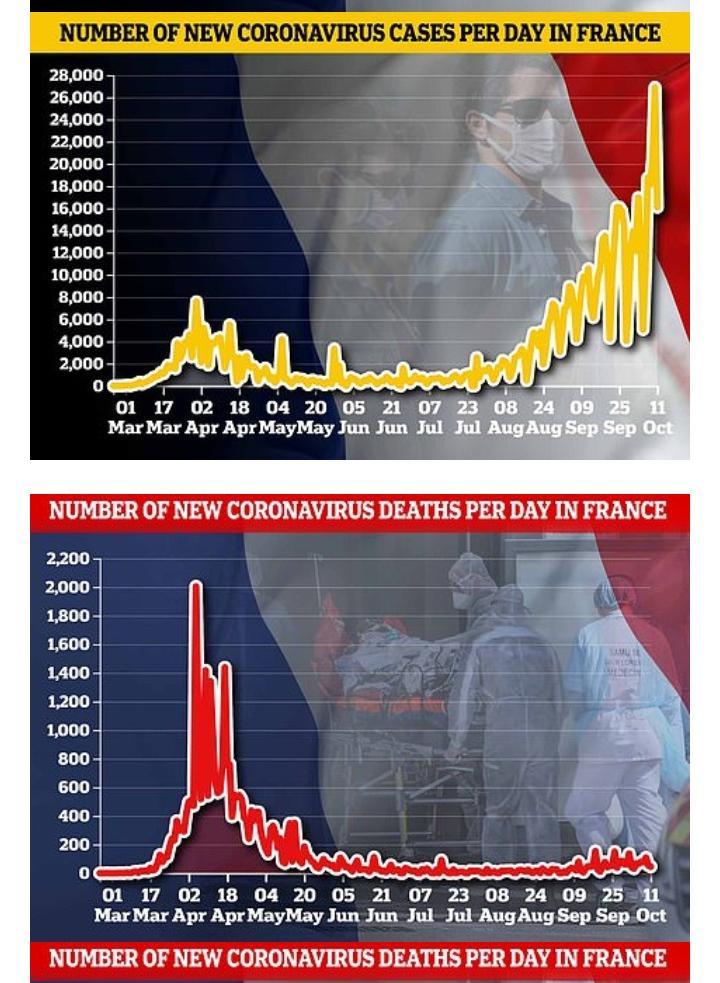 Francuska u posljednja 24 sata zabilježila 10 tisuća novih slučajeva Covida-19 - Page 3 Img_2069
