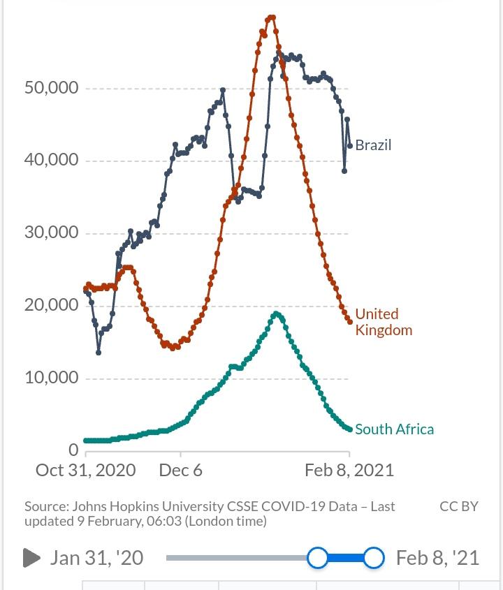 Južna Afrika: Oxfordsko cjepivo je na razini placeba - Page 2 Img_2168