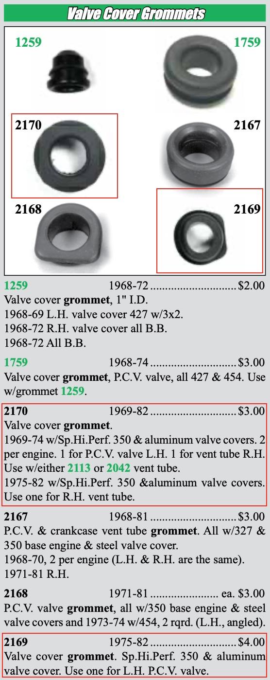 Joints c3 Valve_10