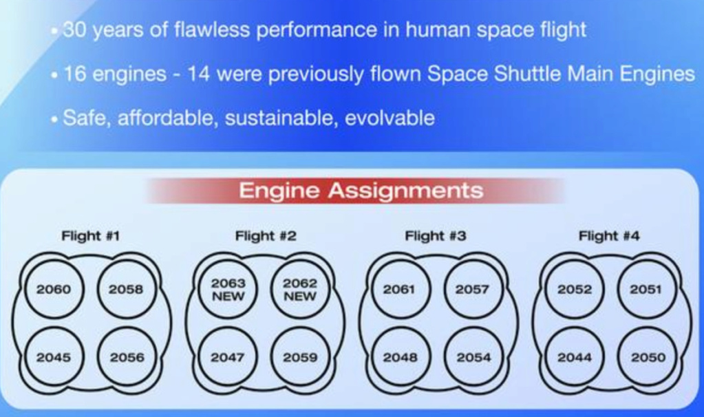 SLS block 1 (Orion Artemis-1) - Fin 2021 - Page 2 11000