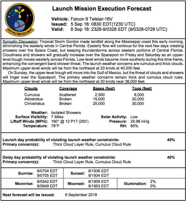 Falcon 9 block 5 (Telstar 18 Vantage) - 10.09.2018 1103
