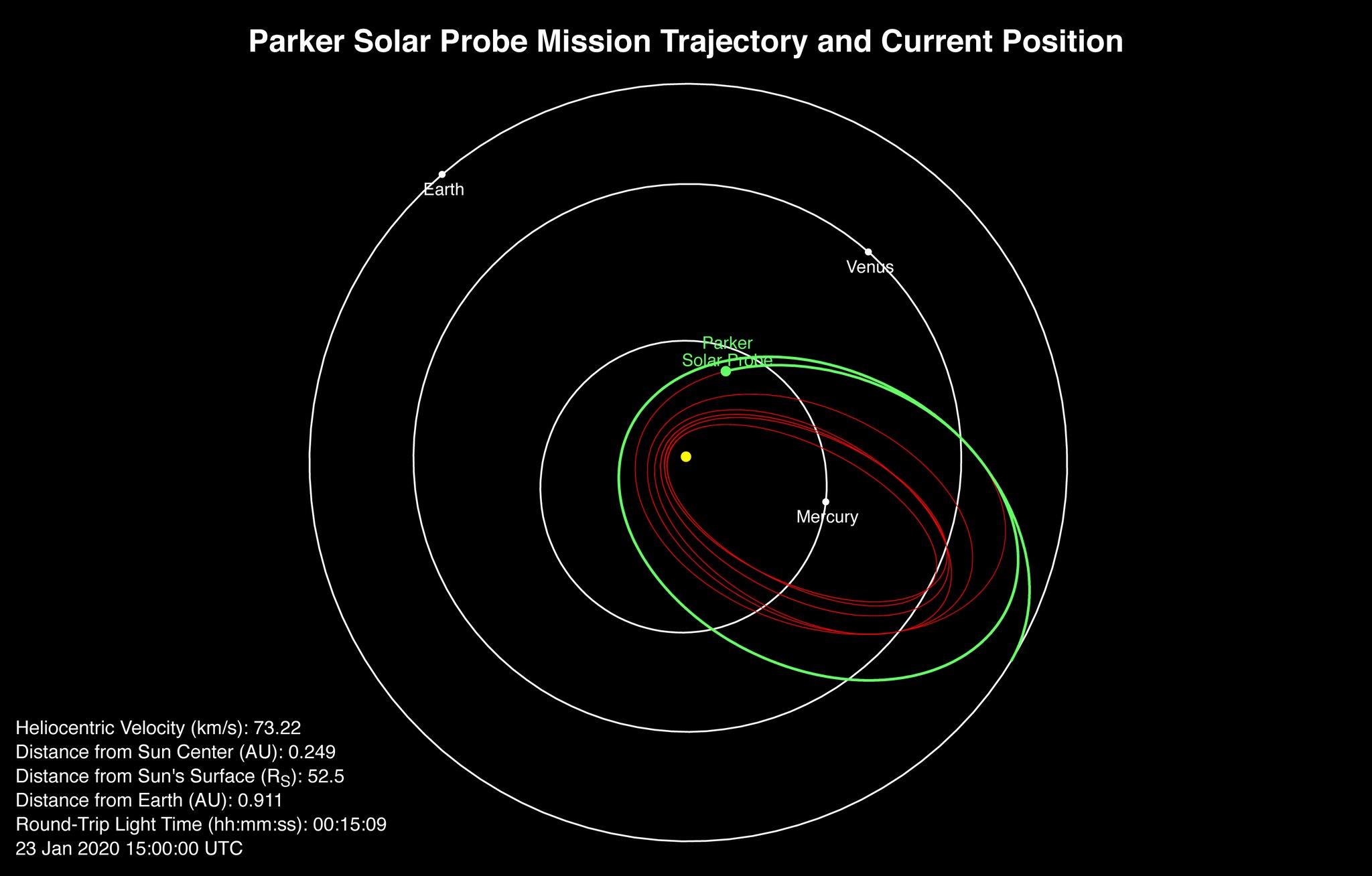 Parker Solar Probe - Mission en orbite héliocentrique - Page 3 11192