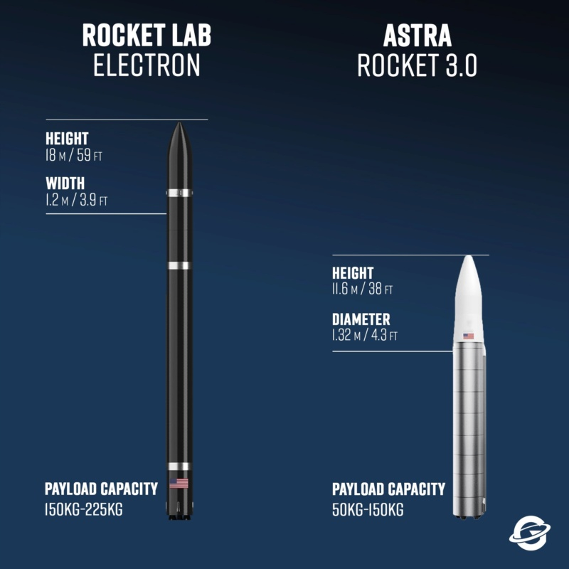 [Astra Space] Rocket v3.0 (Prometheus, ARCE x2, SOARS) - Kodiak - 2020 11244