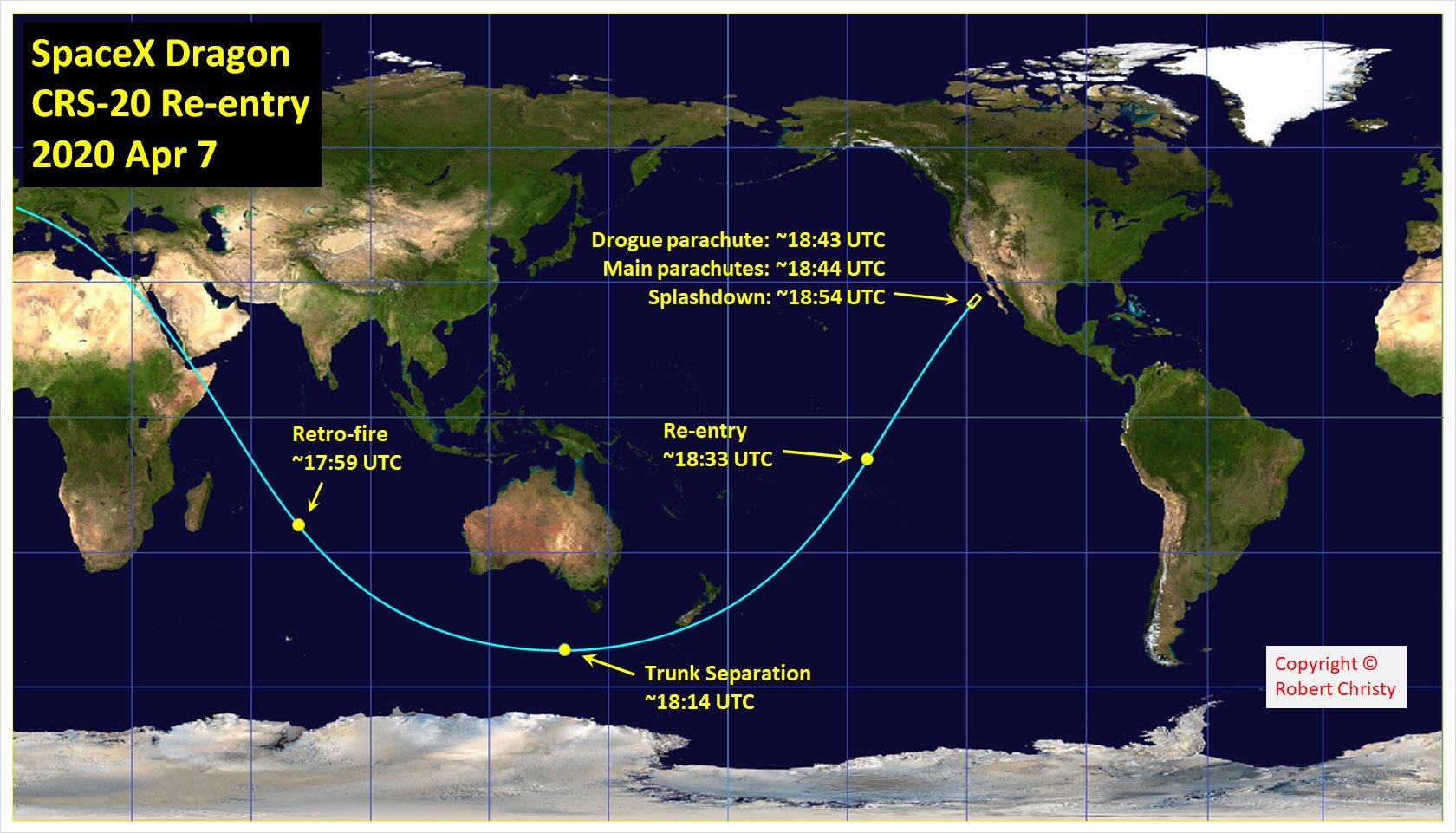 Falcon 9 (CRS-20) - CCAFS - 07.03.2020 - Page 2 11350