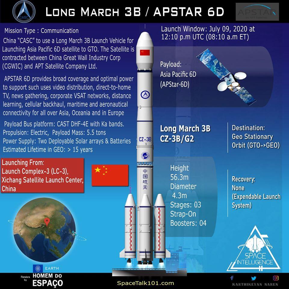 CZ-3B (Apstar-6D) - XSLC - 9.7.2020 11446