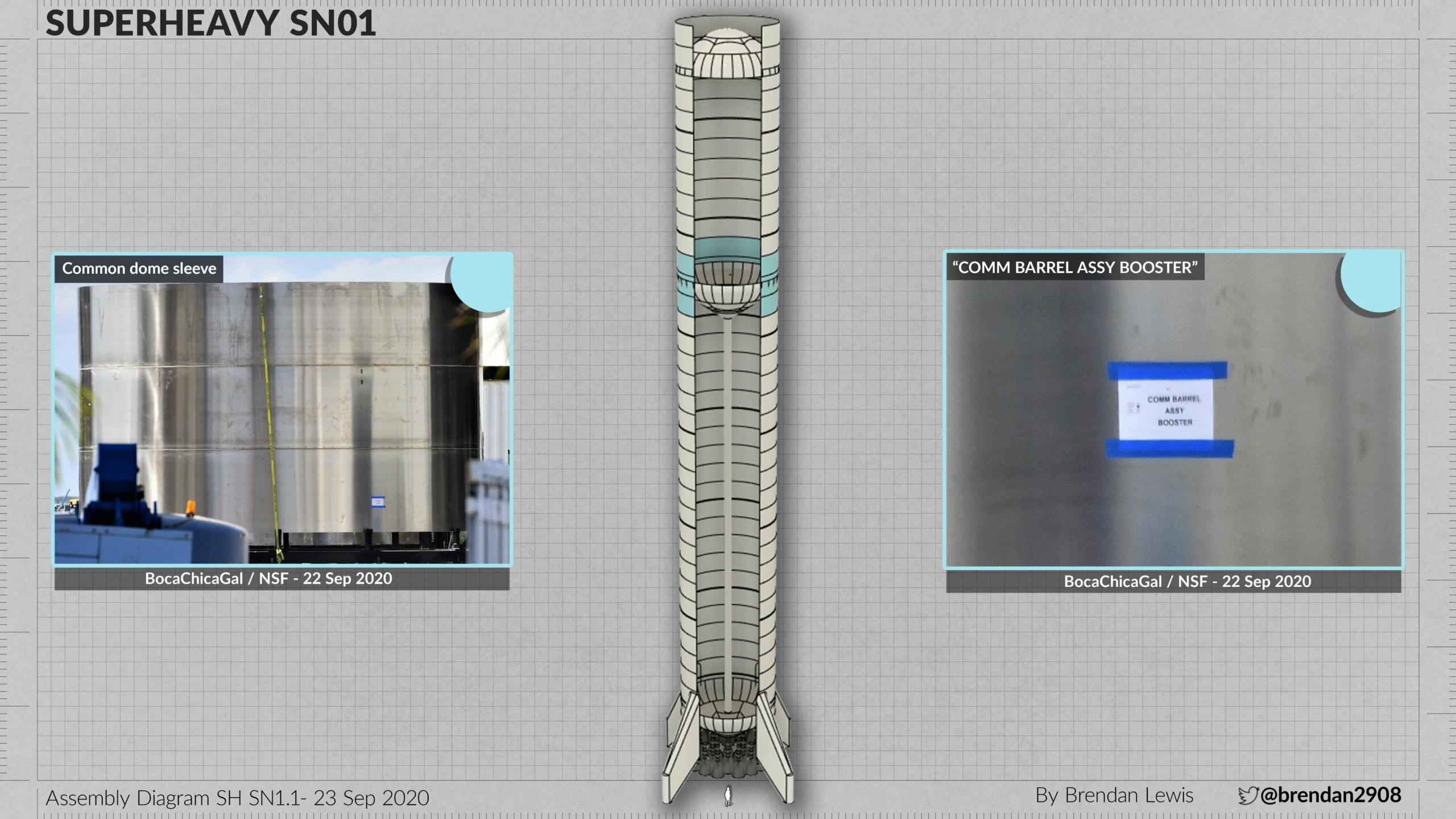 Super Heavy : premier prototype - Page 2 11477