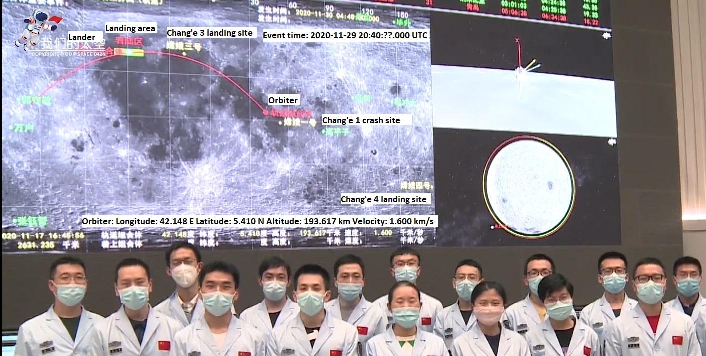 Suivi de la mission lunaire Chang'e-5 11612