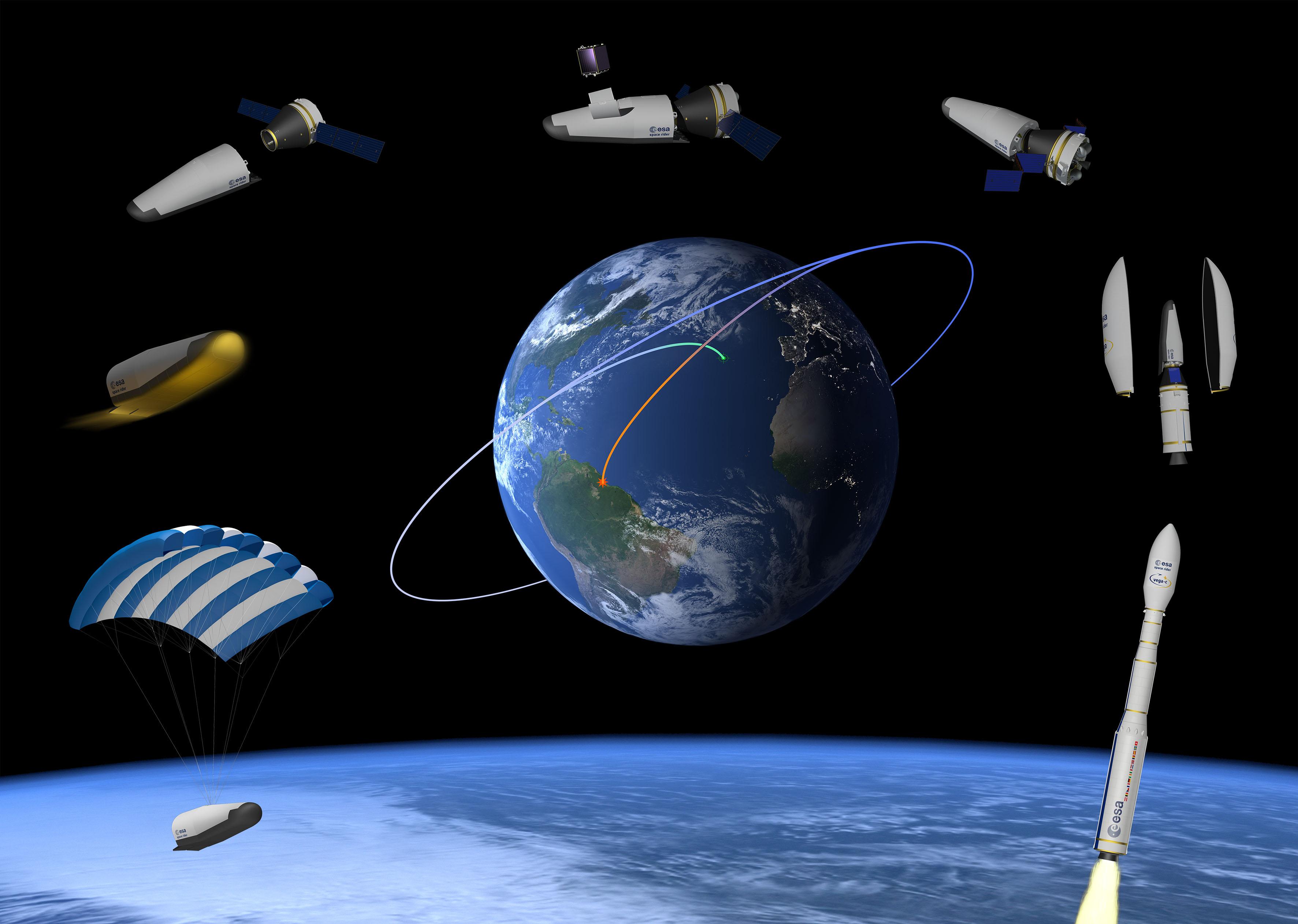 Space Rider : Véhicule spatial européen récupérable et réutilisable 11652