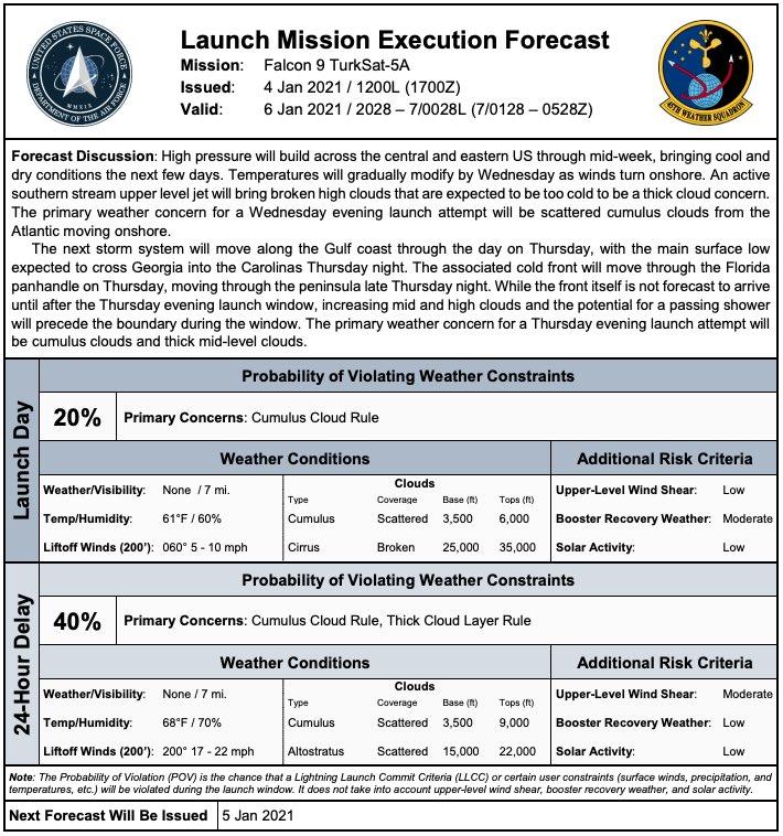 Falcon 9 (Turksat 5A) - CCSFS - 8.1.2021 11694