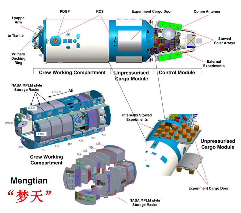 La station spatiale chinoise CSS (Mémo) 11708