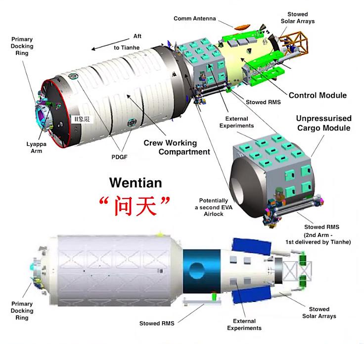 La station spatiale chinoise CSS (Mémo) 11709