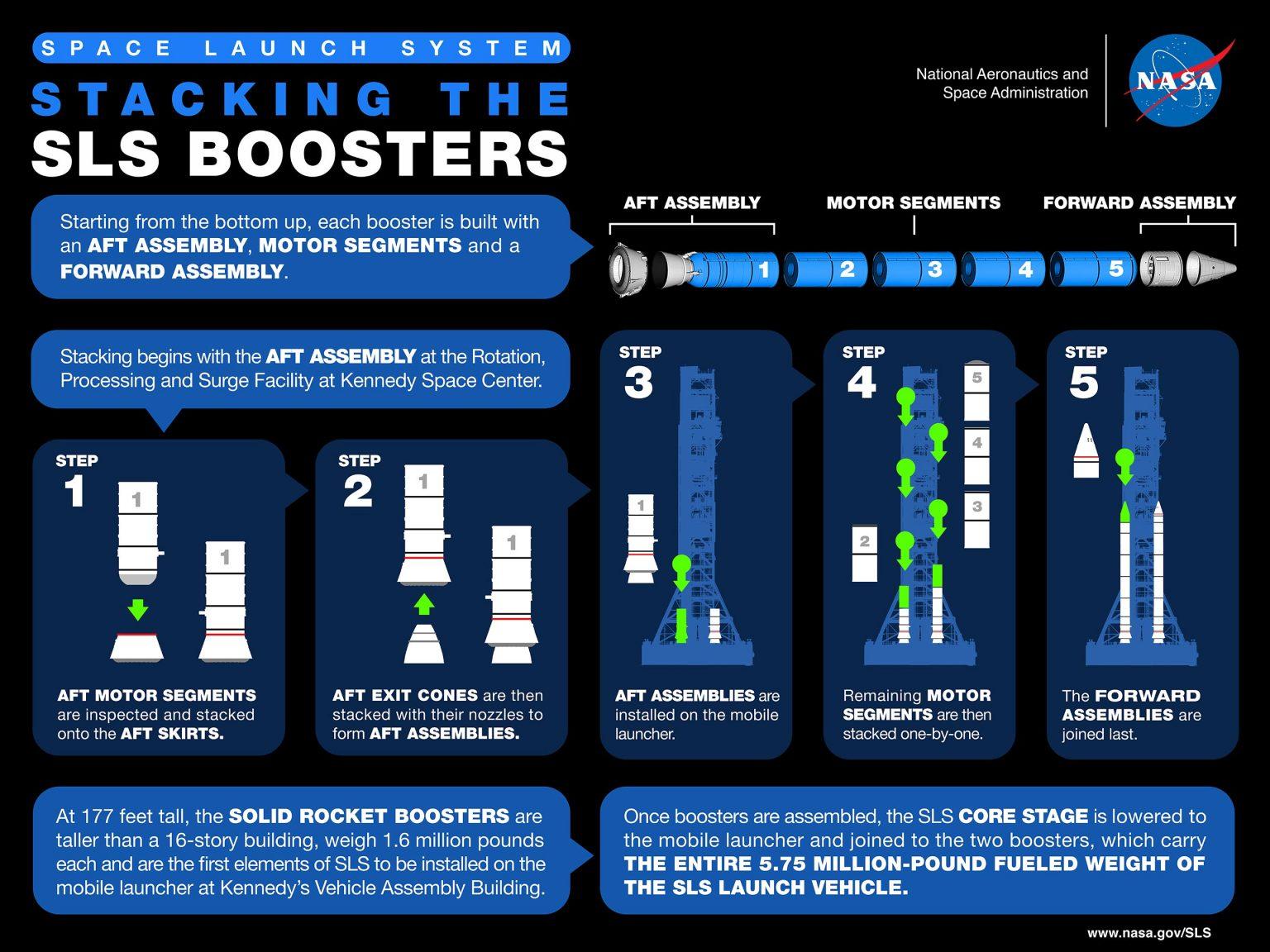 Développement du Space Launch System (2/2) - Page 41 11760