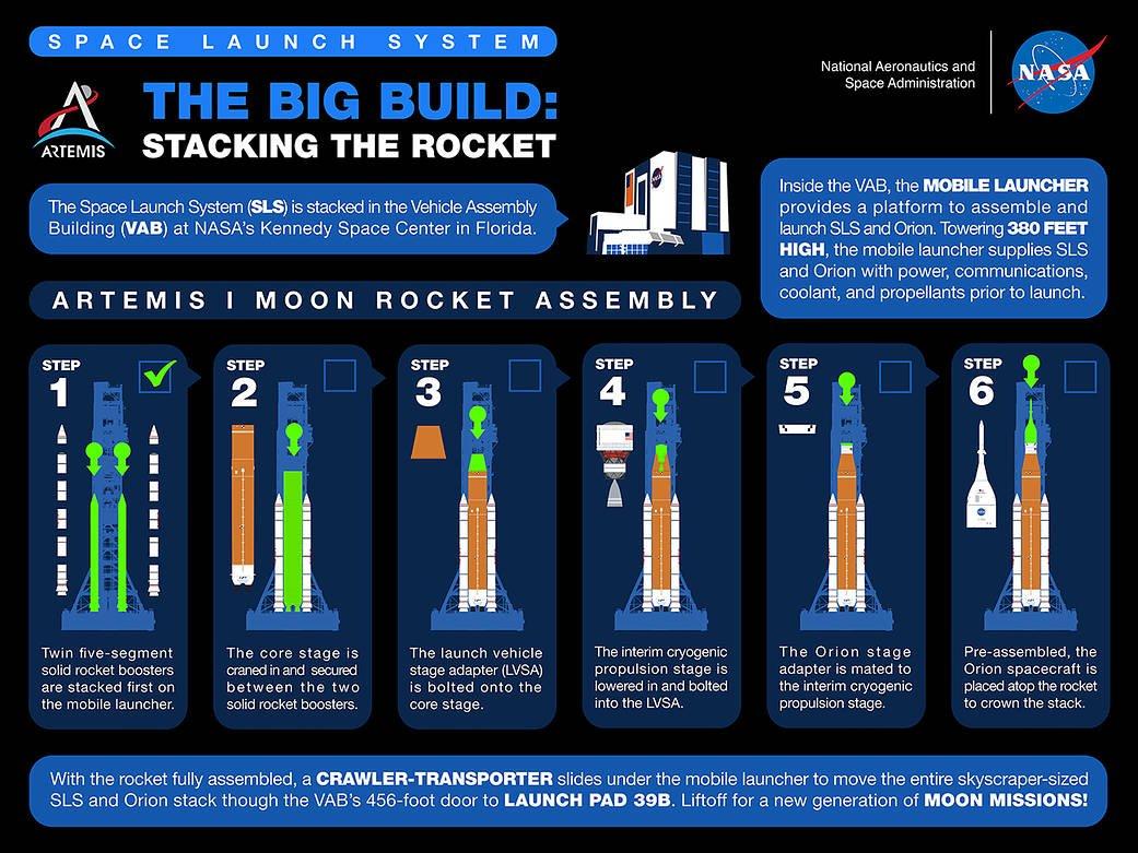 SLS block 1 (Orion Artemis-1) - Mars 2022 ? - Page 21 11947
