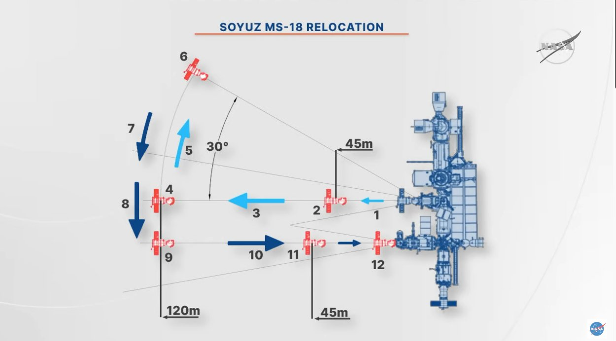 Soyouz-2.1a (Soyouz MS-18) - Baï - 9.4.2021 - Page 3 12162