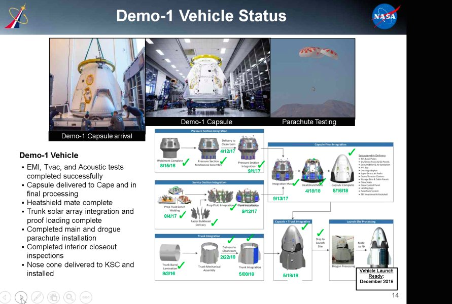 Falcon 9 (Dragon 2 Demo-1) - KSC - 02.03.2019 - Page 4 1299