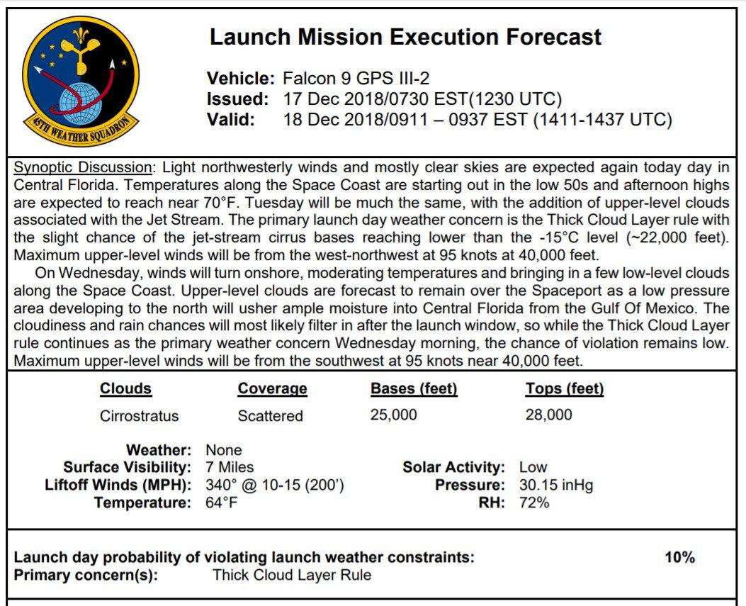 Falcon 9 block 5 (GPS III-2 / SV01) - 23.12.2018 - Page 2 1332