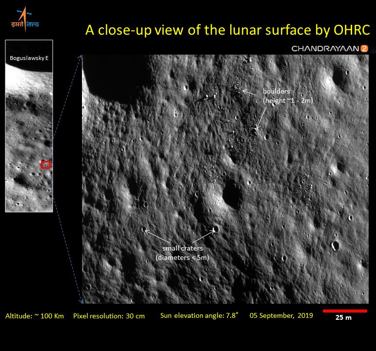Chandrayaan-2 - Mission autour et sur la Lune - Page 8 142