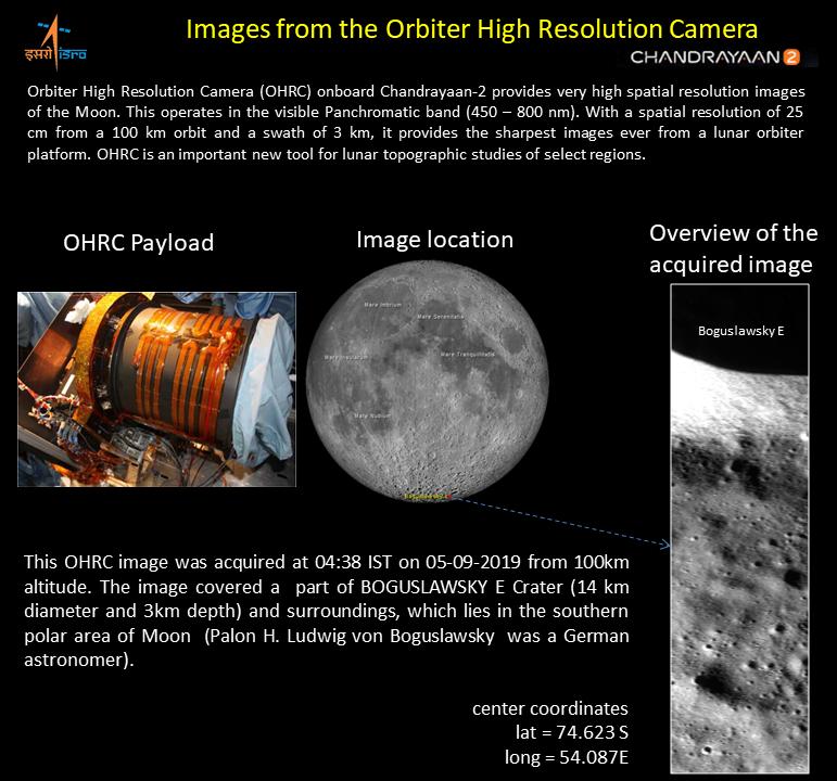 Chandrayaan-2 - Mission autour et sur la Lune - Page 8 143