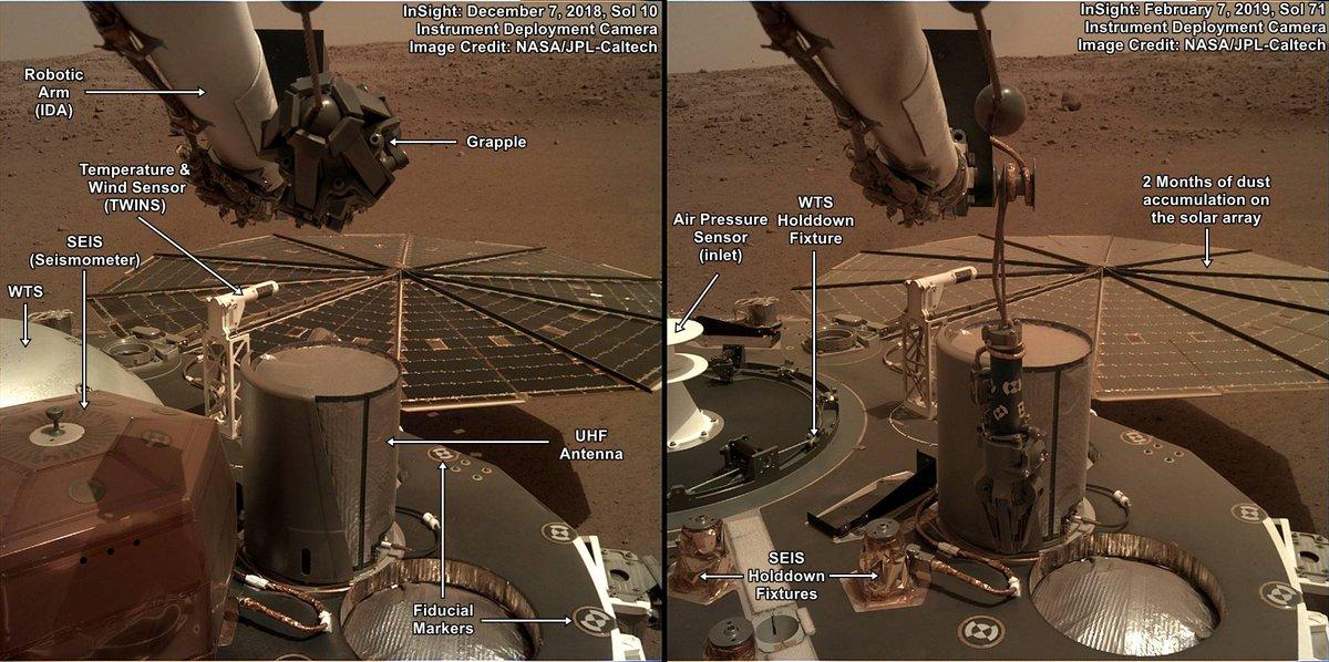 InSight - Mission d'exploration sur Mars - Page 17 1447