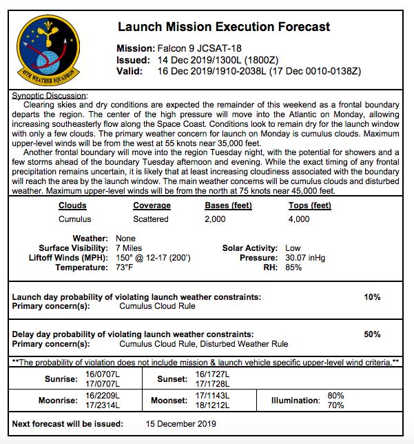Falcon 9 (JCSAT-18/Kacific 1) - CCAFS - 17.12.2019 151