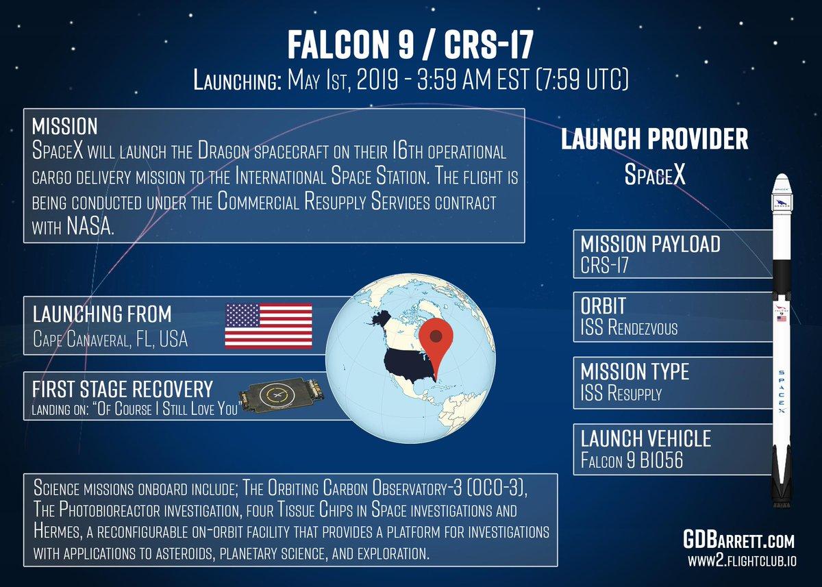 Falcon 9 (CRS-17) - CCAFS - 04.05.2019 1603