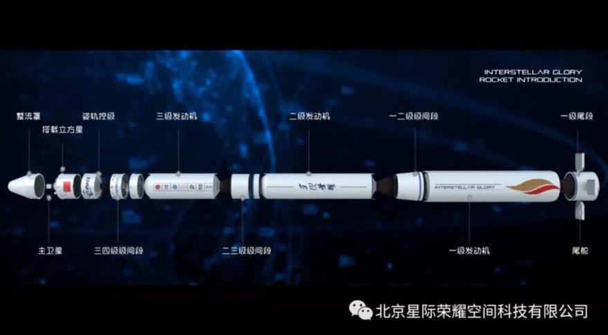 [Chine] iSpace 1630