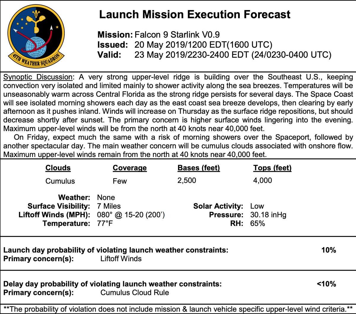 Falcon 9 (Starlink 1) - CCAFS - 24.5.2019 - Page 4 1649