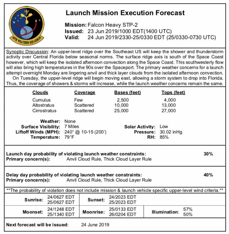 Falcon Heavy (STP-2) - KSC - 25.6.2019 - Page 3 1730