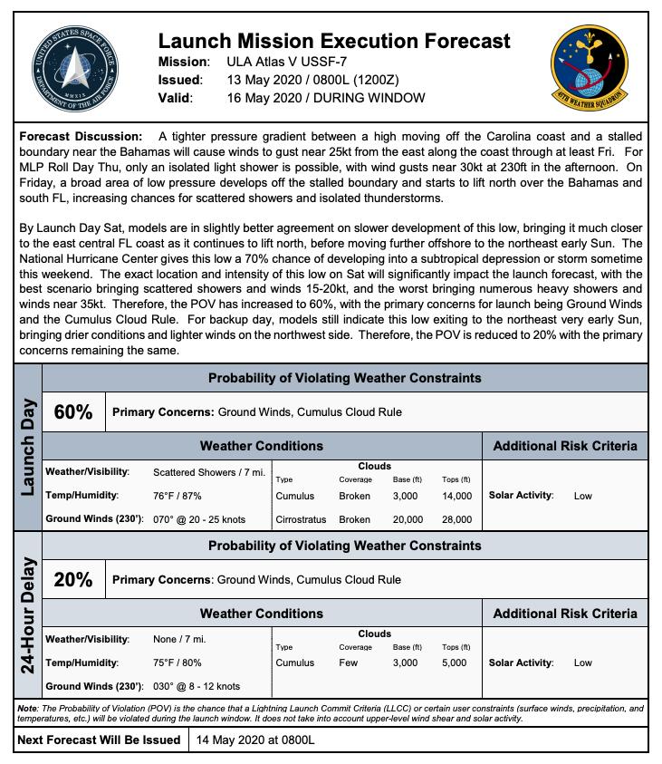 Atlas V (USSF 7 - X-37B OTV-6) - KSC - 17.5.2020 - Page 2 177