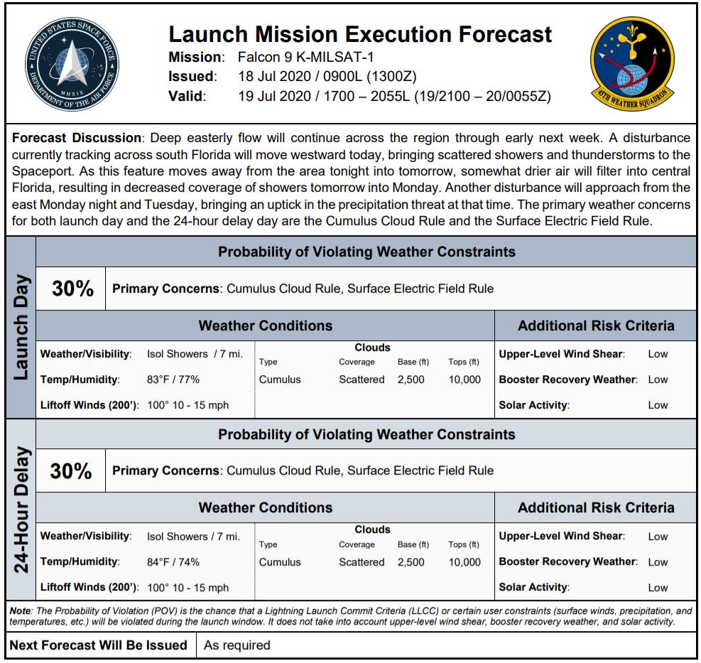 Falcon 9 (Anasis-II/Koreasat 116) - CCAFS - 20.7.2020 [Succès] 183