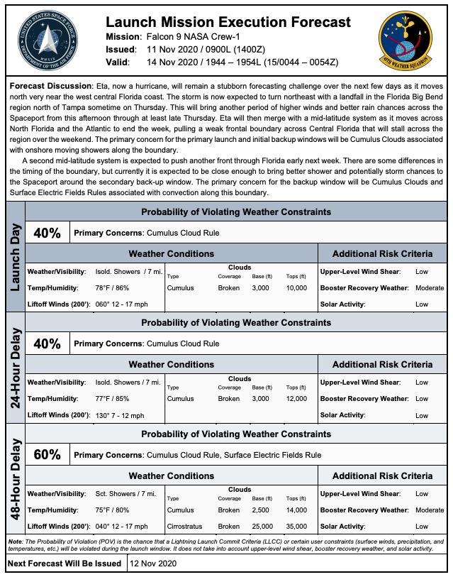 Falcon 9 (Crew Dragon USCV-1) - KSC - 16.11.2020 - Page 4 196