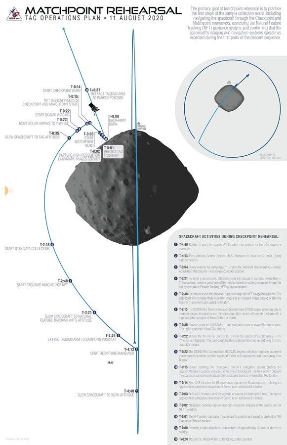 OSIRIS-REx - Mission autour de Bennu - Page 6 1_jfi142