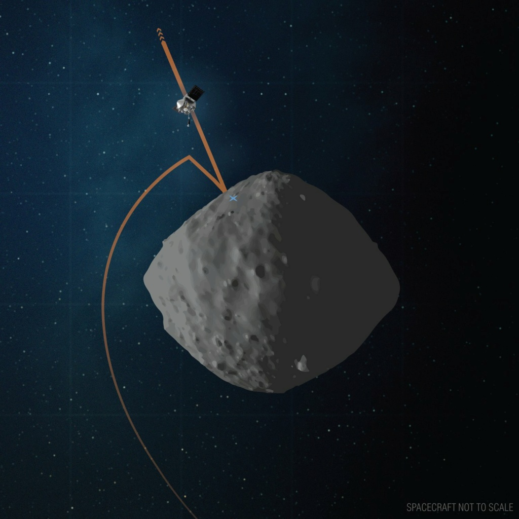 OSIRIS-REx - Mission autour de Bennu - Page 6 1_jfi143