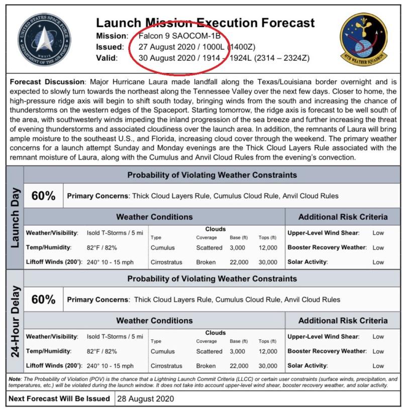 Delta-4H (NROL-44) - CCAFS - 1.10.2020 - Page 2 1_jfi171