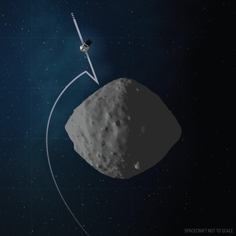 OSIRIS-REx - Mission autour de Bennu - Page 6 2358