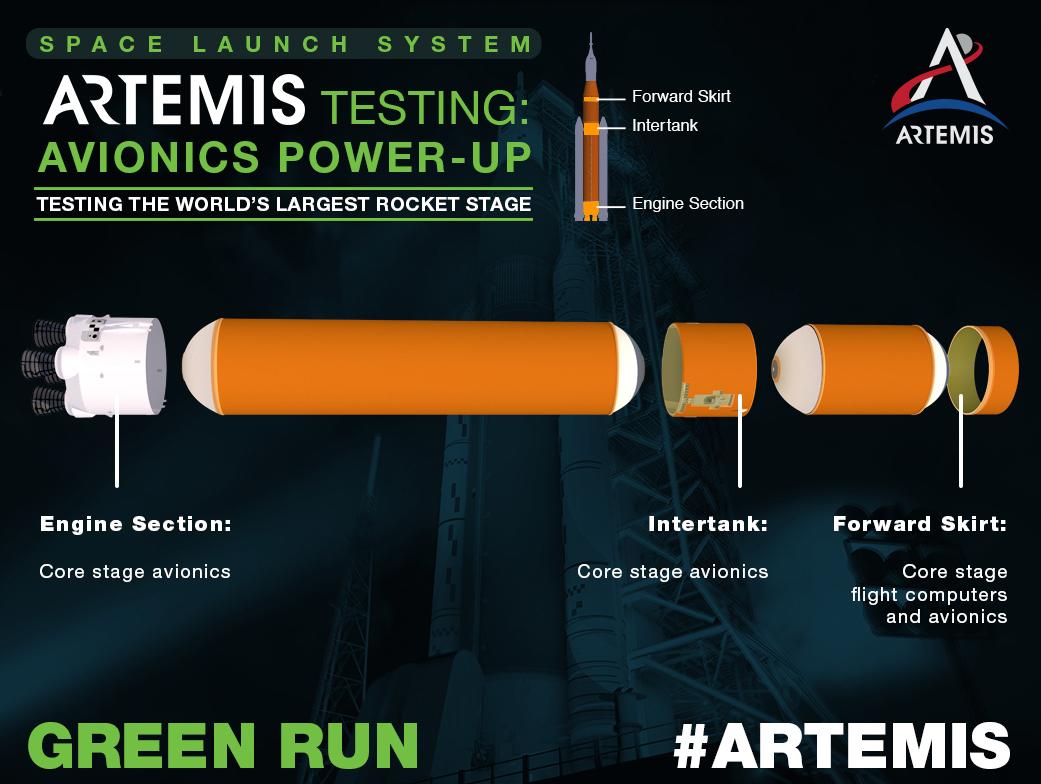 SLS block 1 (Orion Artemis-1) - Fin 2021 - Page 7 2374
