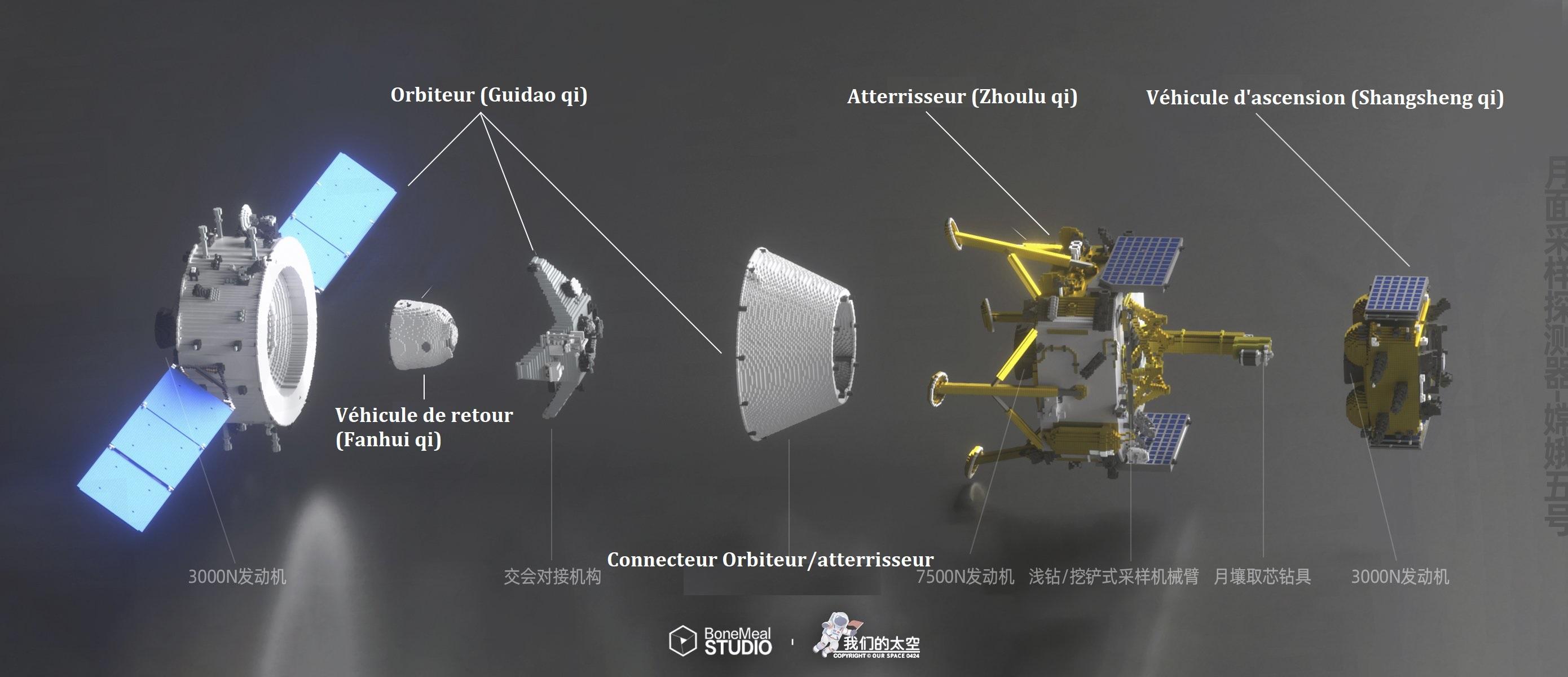 Suivi de la mission lunaire Chang'e-5 - Page 2 Change10
